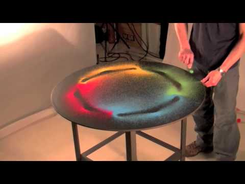Cymatics | Table color resonance